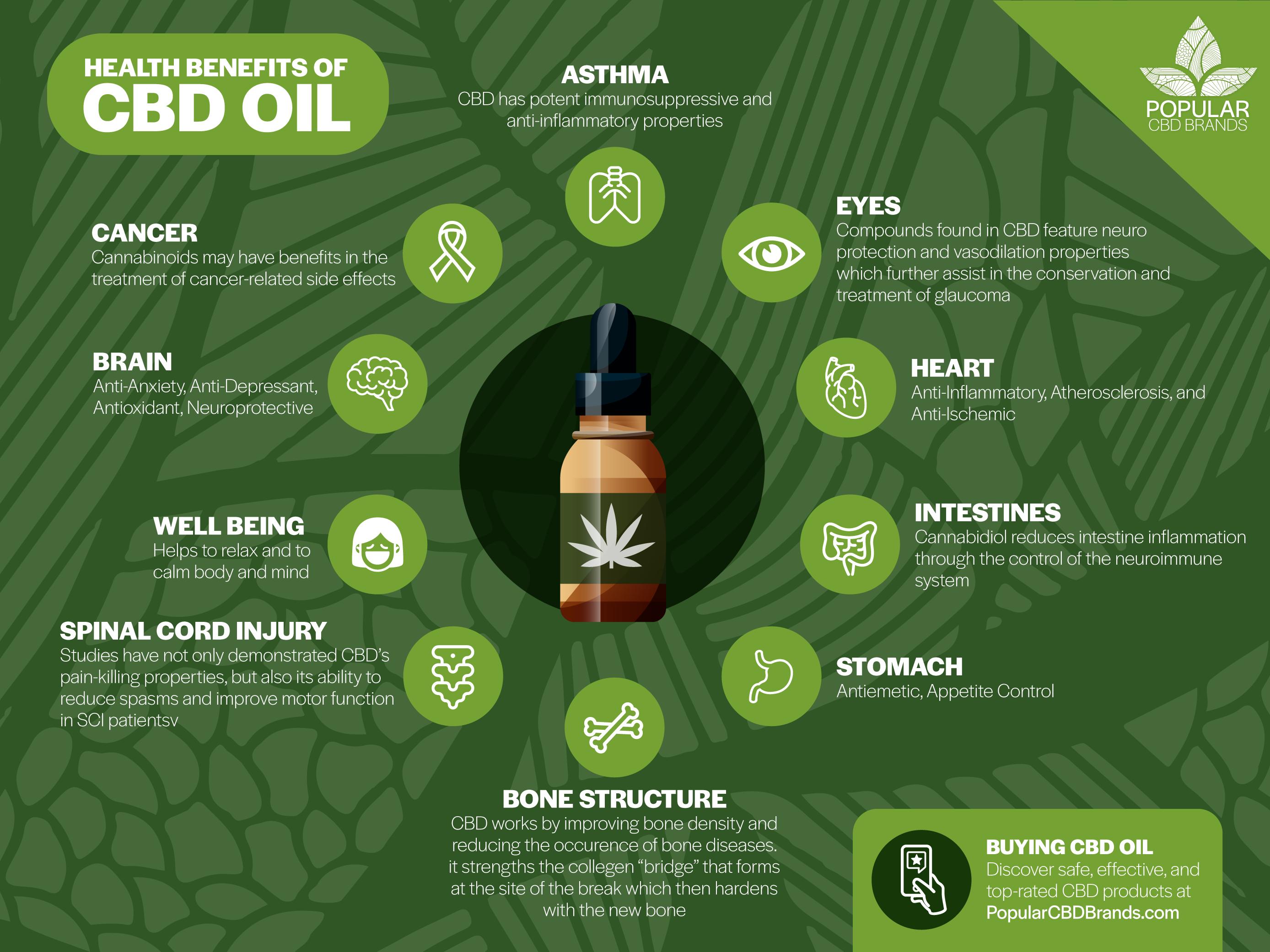 David Suzuki Hemp Oil
